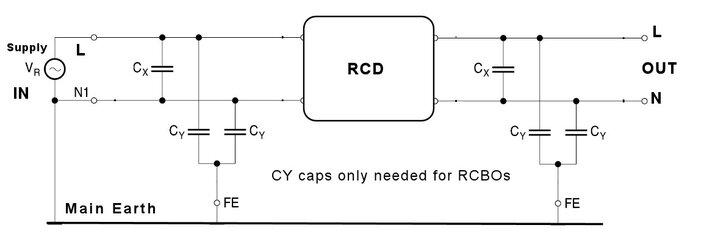 RFI caps.jpg