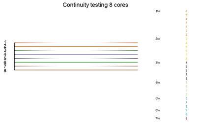 Continuity testing data.jpg