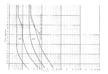 13A BS1362 vs 16A BS60898.jpg