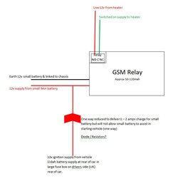 gsm relay.jpg